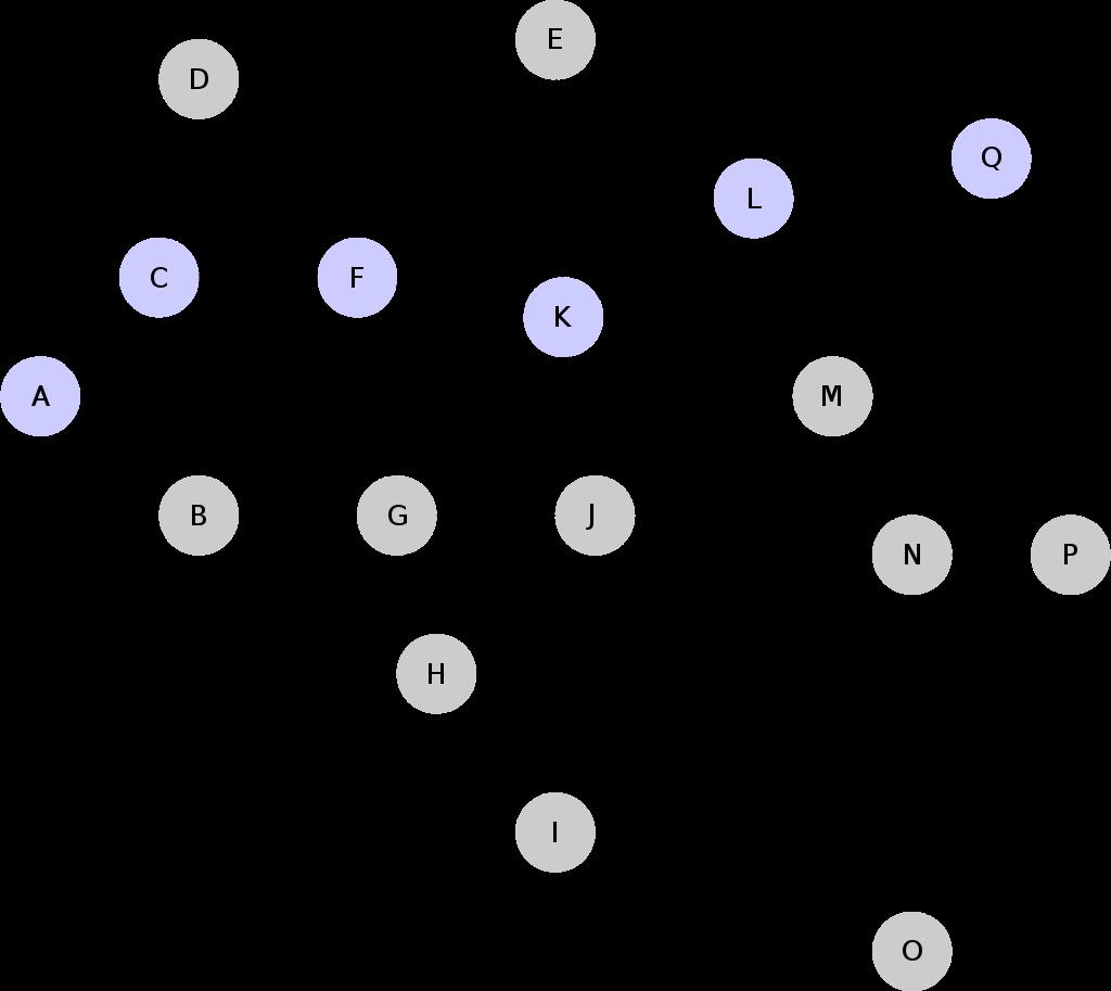 MESH síť